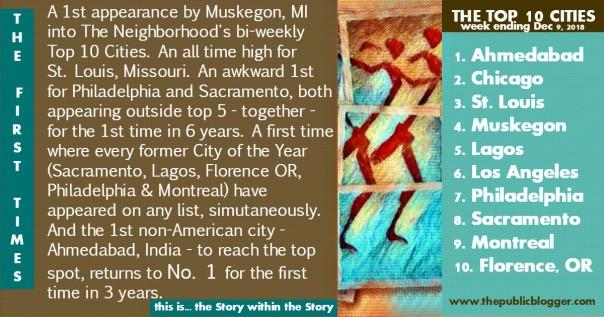 THE TOP TEN CITIES