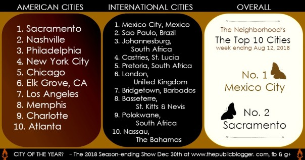 weekly top ten cities